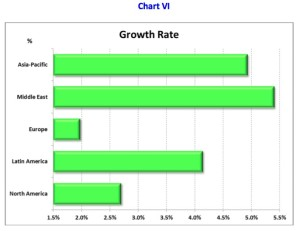 growth_rate
