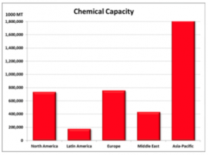 Chemical_Capacity